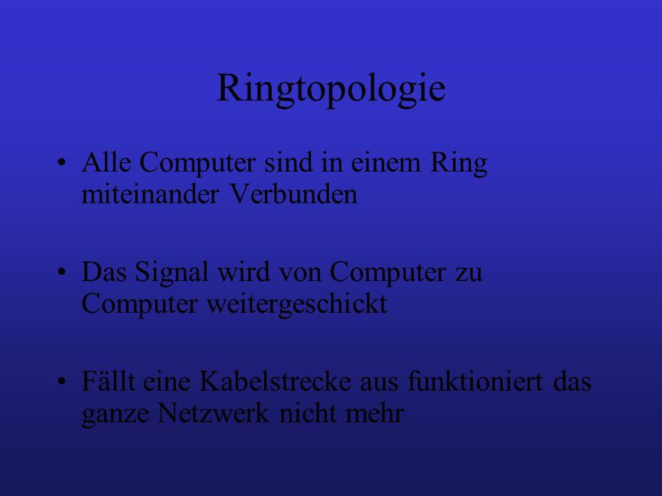 Ringtopologie Alle Computer sind in einem Ring miteinander Verbunden Das Signal wird von Computer zu Computer weitergeschickt Fällt eine Kabelstrecke aus funktioniert das ganze Netzwerk nicht mehr