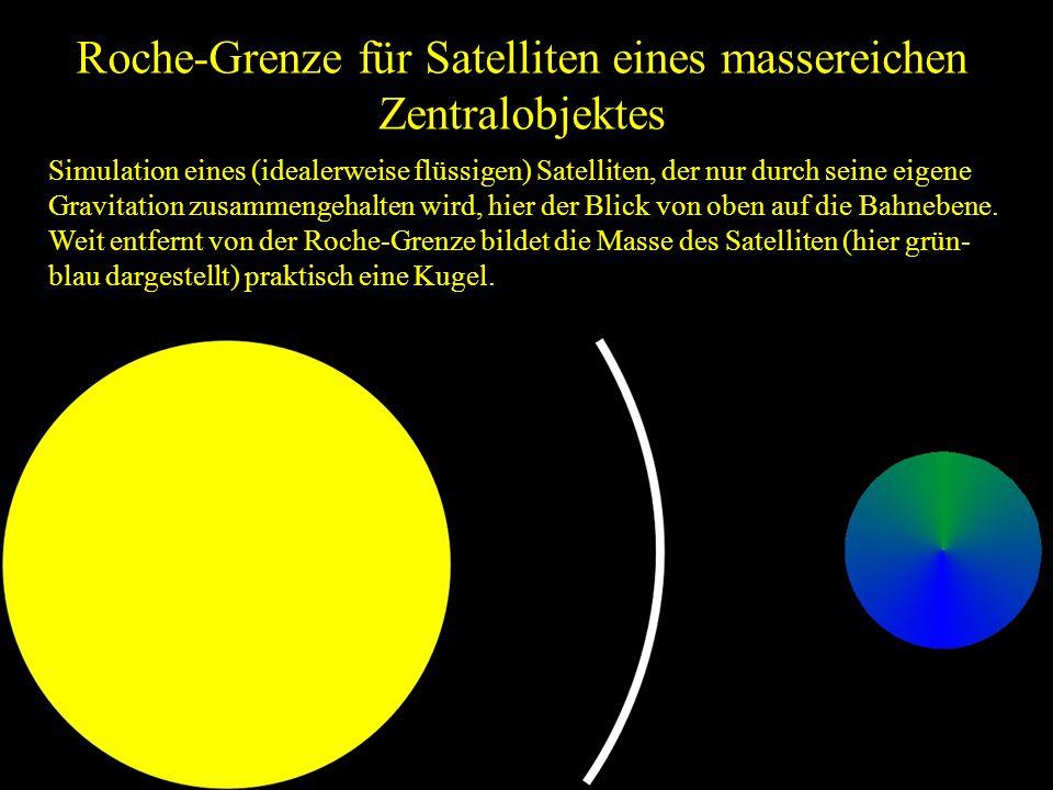 Roche-Grenze für Satelliten eines massereichen Zentralobjektes Simulation eines (idealerweise flüssigen) Satelliten, der nur durch seine eigene Gravitation zusammengehalten wird, hier der Blick von oben auf die Bahnebene.