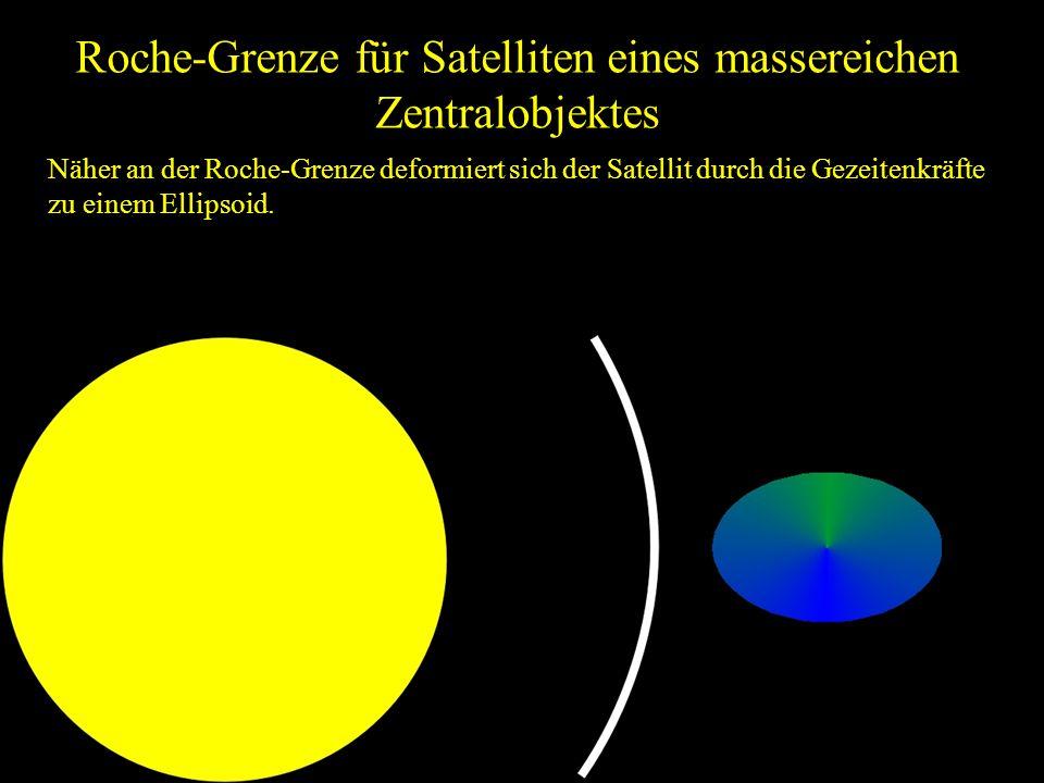 Roche-Grenze für Satelliten eines massereichen Zentralobjektes Näher an der Roche-Grenze deformiert sich der Satellit durch die Gezeitenkräfte zu einem Ellipsoid.