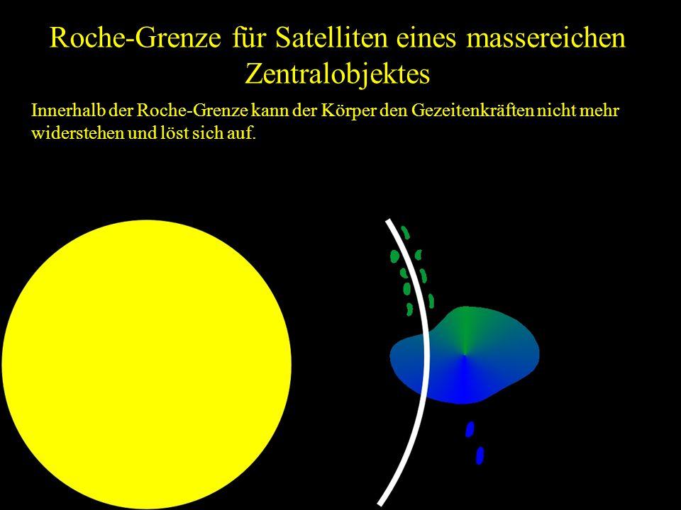Roche-Grenze für Satelliten eines massereichen Zentralobjektes Teilchen, die dem Hauptkörper näher sind, bewegen sich schneller als solche, die dem Hauptkörper ferner sind (siehe die unterschiedlich langen roten Pfeile).