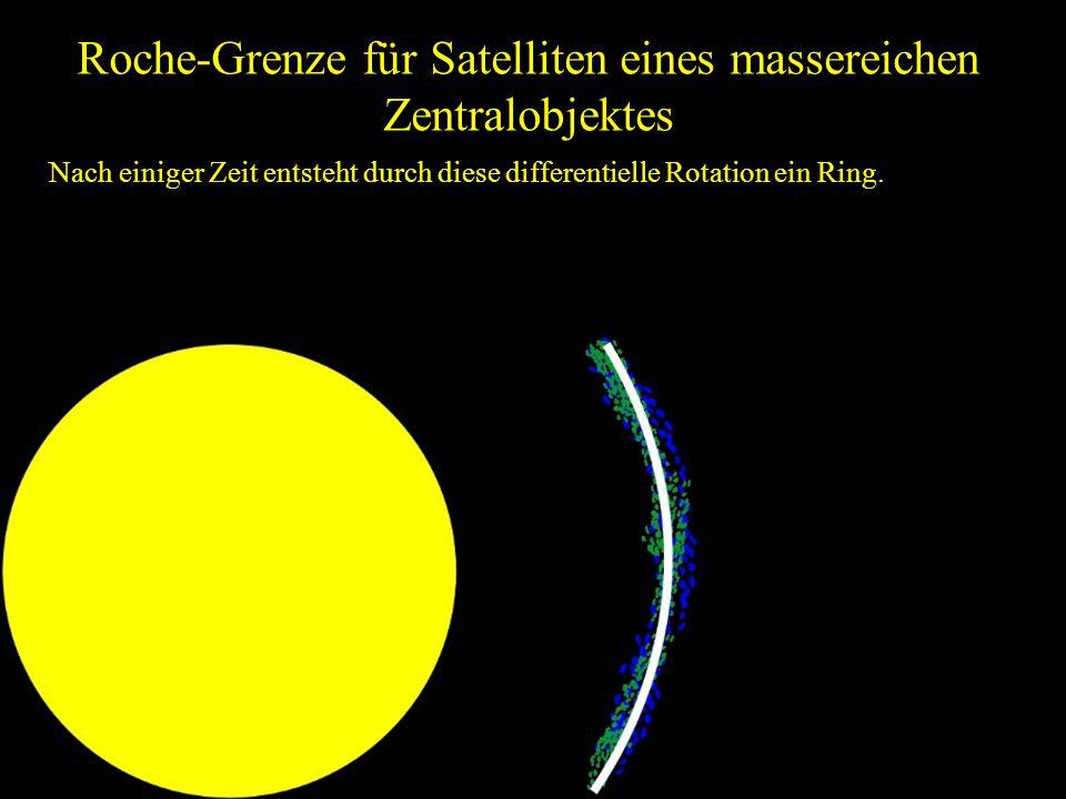Roche-Grenze für Satelliten eines massereichen Zentralobjektes Nach einiger Zeit entsteht durch diese differentielle Rotation ein Ring.