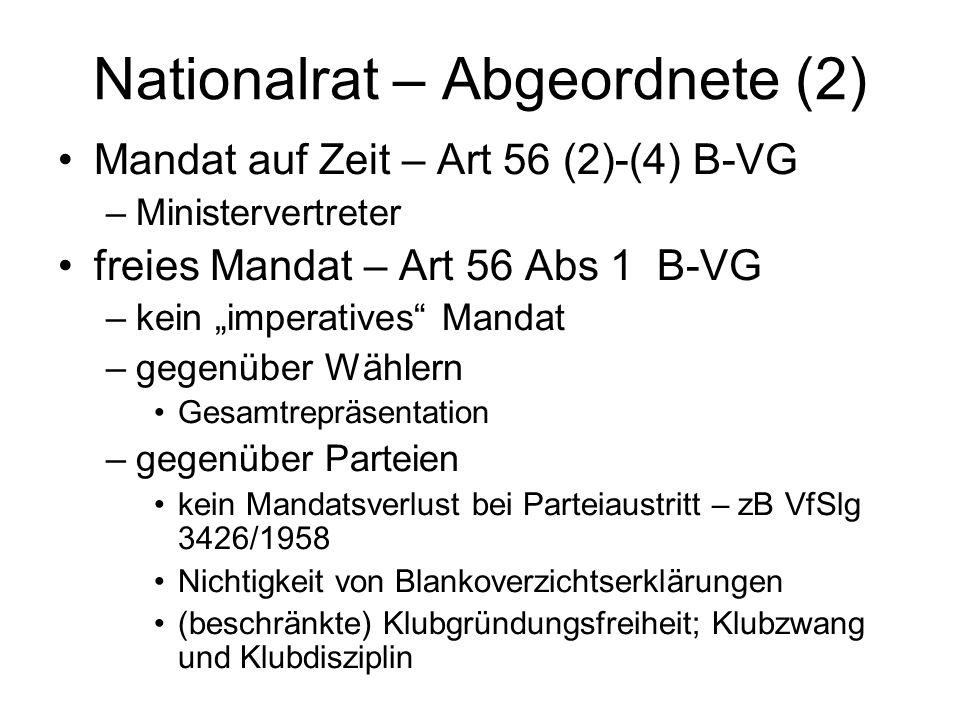 "Nationalrat – Abgeordnete (2) Mandat auf Zeit – Art 56 (2)-(4) B-VG –Ministervertreter freies Mandat – Art 56 Abs 1 B-VG –kein ""imperatives"" Mandat –g"