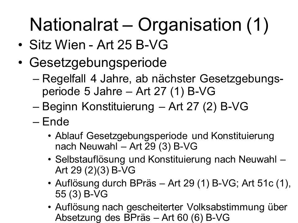 Nationalrat – Organisation (1) Sitz Wien - Art 25 B-VG Gesetzgebungsperiode –Regelfall 4 Jahre, ab nächster Gesetzgebungs- periode 5 Jahre – Art 27 (1) B-VG –Beginn Konstituierung – Art 27 (2) B-VG –Ende Ablauf Gesetzgebungsperiode und Konstituierung nach Neuwahl – Art 29 (3) B-VG Selbstauflösung und Konstituierung nach Neuwahl – Art 29 (2)(3) B-VG Auflösung durch BPräs – Art 29 (1) B-VG; Art 51c (1), 55 (3) B-VG Auflösung nach gescheiterter Volksabstimmung über Absetzung des BPräs – Art 60 (6) B-VG