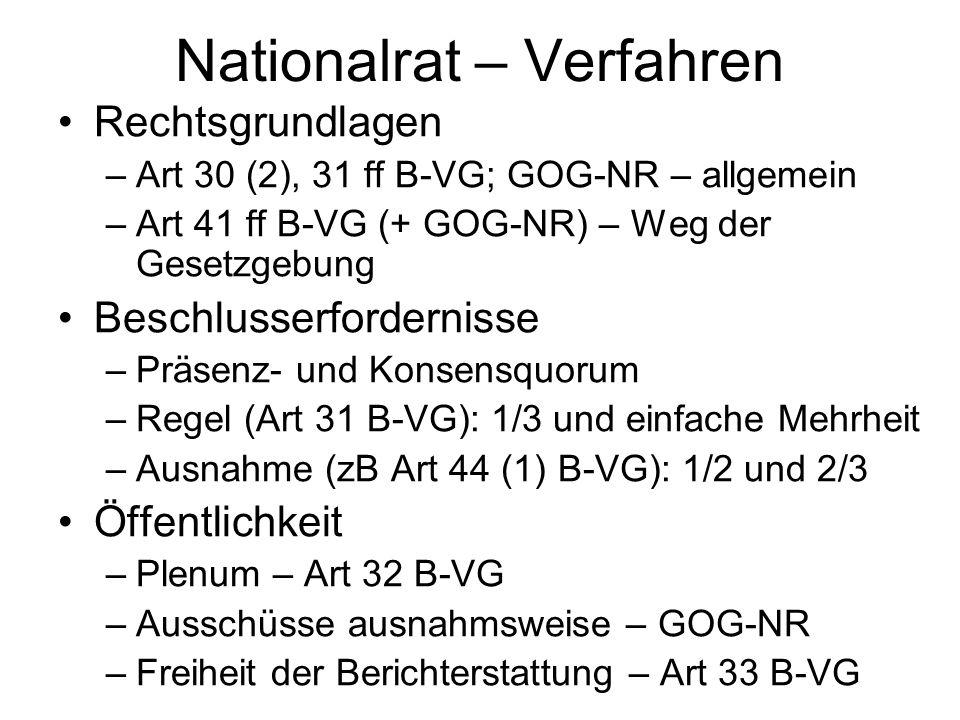 Nationalrat – Verfahren Rechtsgrundlagen –Art 30 (2), 31 ff B-VG; GOG-NR – allgemein –Art 41 ff B-VG (+ GOG-NR) – Weg der Gesetzgebung Beschlusserfordernisse –Präsenz- und Konsensquorum –Regel (Art 31 B-VG): 1/3 und einfache Mehrheit –Ausnahme (zB Art 44 (1) B-VG): 1/2 und 2/3 Öffentlichkeit –Plenum – Art 32 B-VG –Ausschüsse ausnahmsweise – GOG-NR –Freiheit der Berichterstattung – Art 33 B-VG