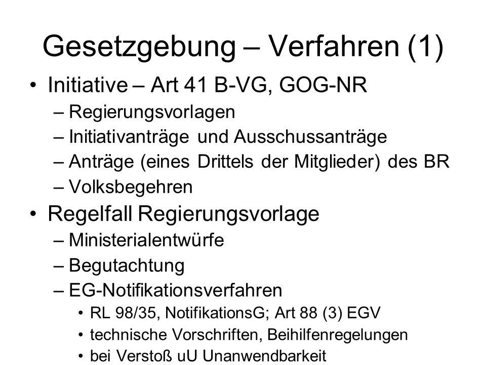 Gesetzgebung – Verfahren (1) Initiative – Art 41 B-VG, GOG-NR –Regierungsvorlagen –Initiativanträge und Ausschussanträge –Anträge (eines Drittels der Mitglieder) des BR –Volksbegehren Regelfall Regierungsvorlage –Ministerialentwürfe –Begutachtung –EG-Notifikationsverfahren RL 98/35, NotifikationsG; Art 88 (3) EGV technische Vorschriften, Beihilfenregelungen bei Verstoß uU Unanwendbarkeit