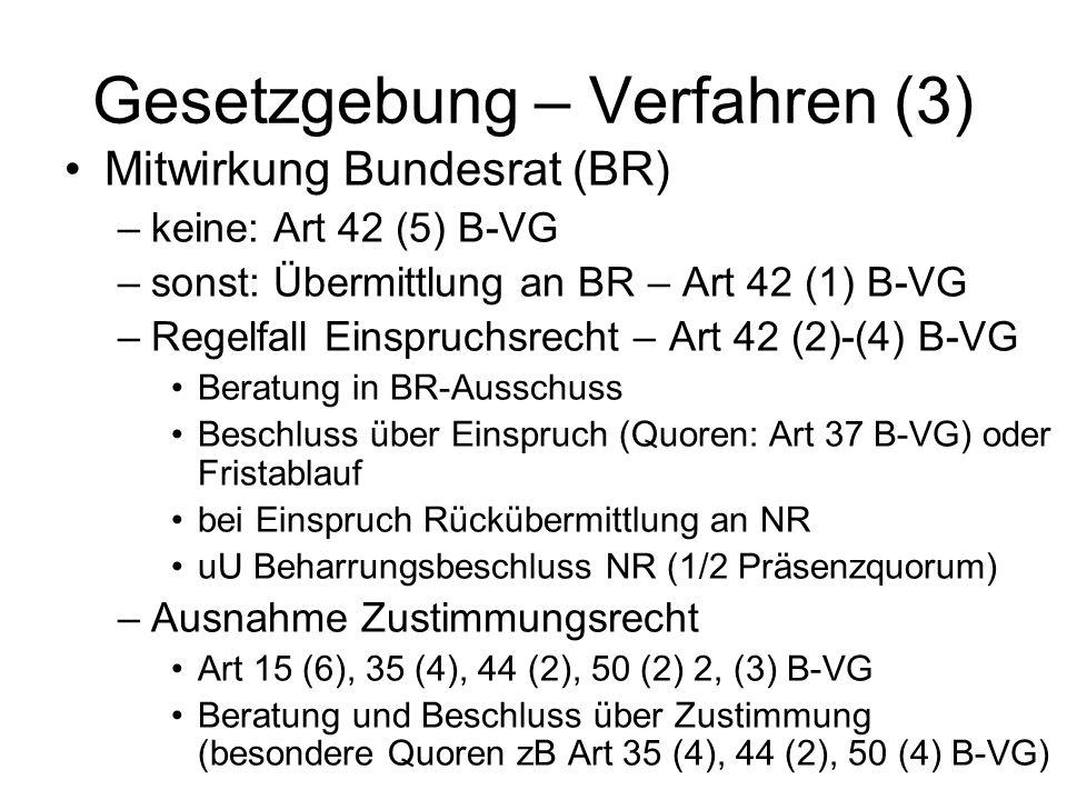 Gesetzgebung – Verfahren (3) Mitwirkung Bundesrat (BR) –keine: Art 42 (5) B-VG –sonst: Übermittlung an BR – Art 42 (1) B-VG –Regelfall Einspruchsrecht – Art 42 (2)-(4) B-VG Beratung in BR-Ausschuss Beschluss über Einspruch (Quoren: Art 37 B-VG) oder Fristablauf bei Einspruch Rückübermittlung an NR uU Beharrungsbeschluss NR (1/2 Präsenzquorum) –Ausnahme Zustimmungsrecht Art 15 (6), 35 (4), 44 (2), 50 (2) 2, (3) B-VG Beratung und Beschluss über Zustimmung (besondere Quoren zB Art 35 (4), 44 (2), 50 (4) B-VG)