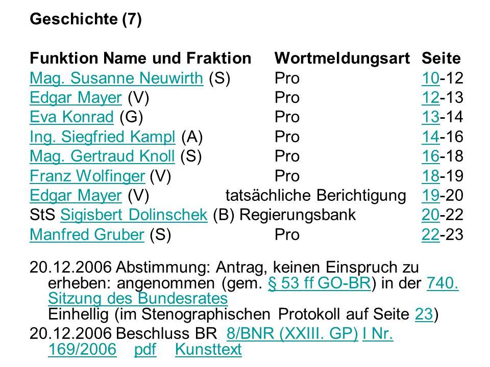 Geschichte (7) Funktion Name und FraktionWortmeldungsart Seite Mag.
