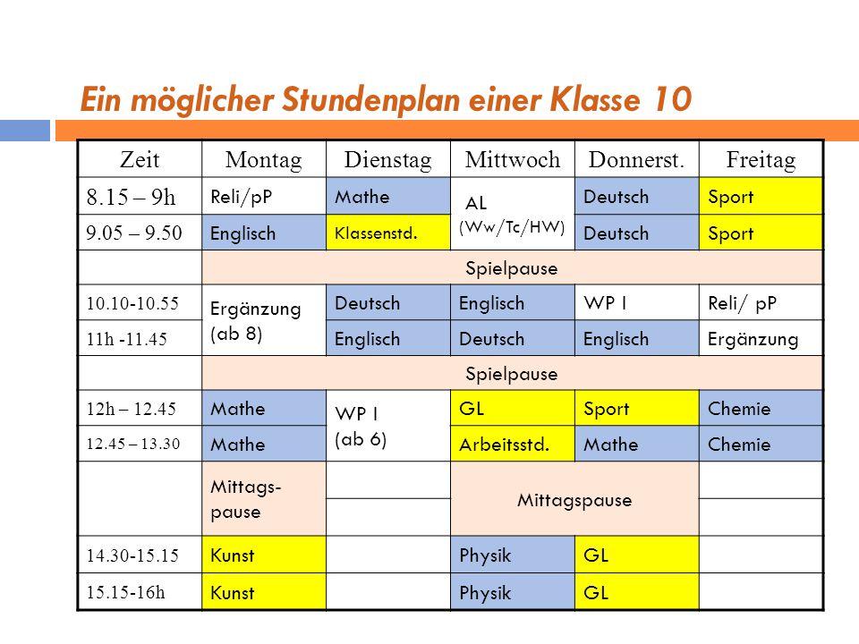 Ein möglicher Stundenplan einer Klasse 10 ZeitMontagDienstagMittwochDonnerst.Freitag 8.15 – 9h Reli/pPMathe AL (Ww/Tc/HW) DeutschSport 9.05 – 9.50 Eng