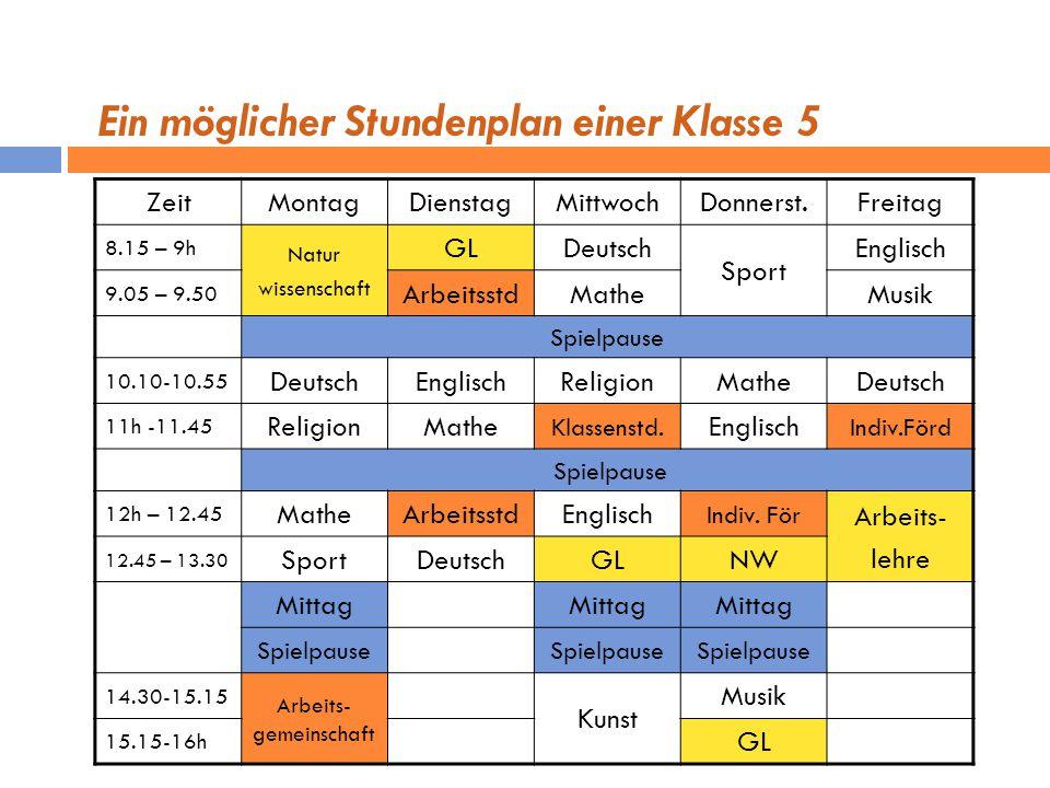 Ein möglicher Stundenplan einer Klasse 5 ZeitMontagDienstagMittwochDonnerst.Freitag 8.15 – 9h Natur wissenschaft GLDeutsch Sport Englisch 9.05 – 9.50