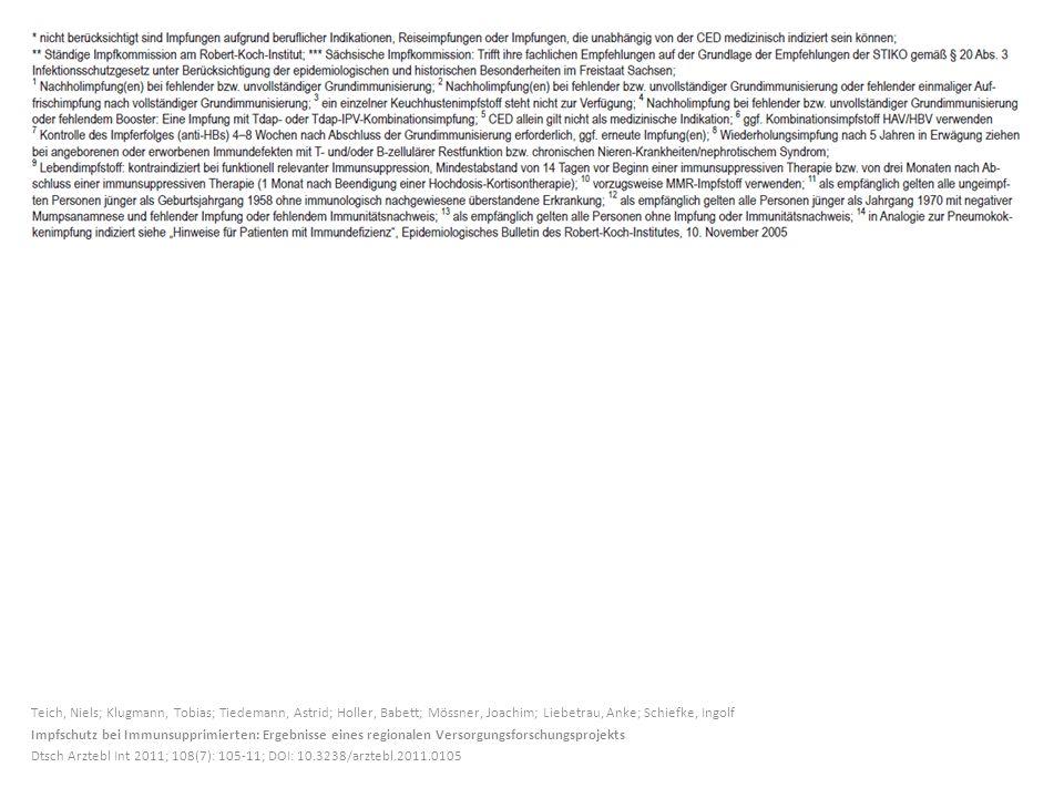 Teich, Niels; Klugmann, Tobias; Tiedemann, Astrid; Holler, Babett; Mössner, Joachim; Liebetrau, Anke; Schiefke, Ingolf Impfschutz bei Immunsupprimierten: Ergebnisse eines regionalen Versorgungsforschungsprojekts Dtsch Arztebl Int 2011; 108(7): 105-11; DOI: 10.3238/arztebl.2011.0105