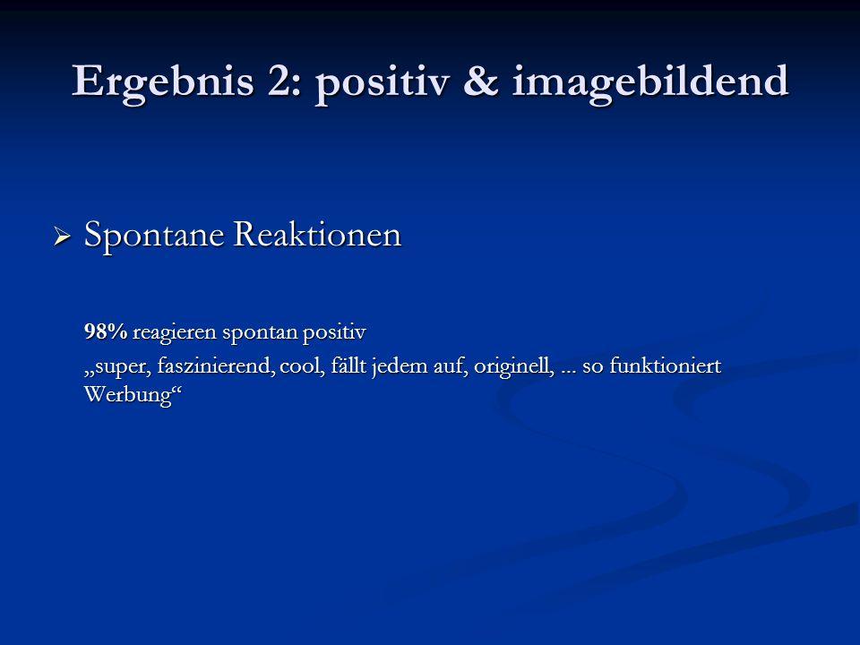 "Ergebnis 2: positiv & imagebildend  Spontane Reaktionen 98% reagieren spontan positiv ""super, faszinierend, cool, fällt jedem auf, originell,... so f"