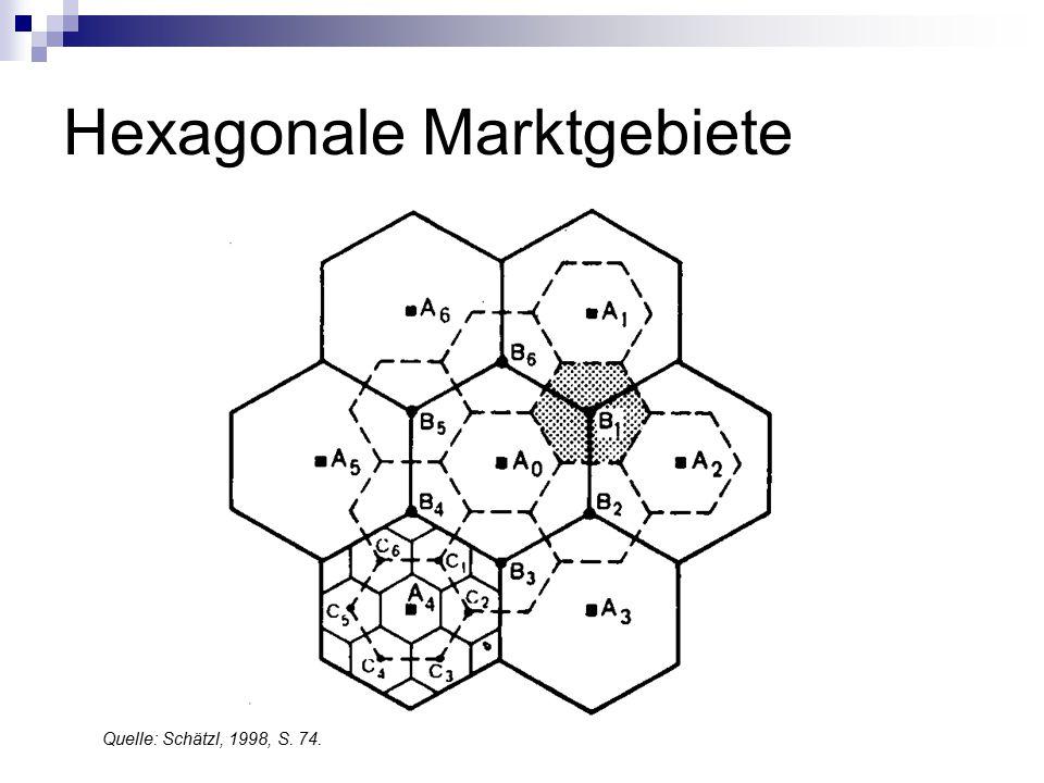 Hexagonale Marktgebiete Quelle: Schätzl, 1998, S. 74.
