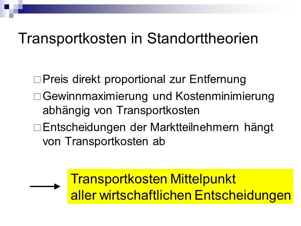Transportkosten in Standorttheorien  Preis direkt proportional zur Entfernung  Gewinnmaximierung und Kostenminimierung abhängig von Transportkosten  Entscheidungen der Marktteilnehmern hängt von Transportkosten ab Transportkosten Mittelpunkt aller wirtschaftlichen Entscheidungen