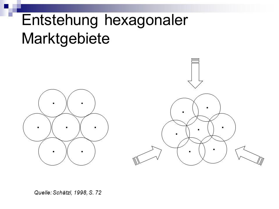 Entstehung hexagonaler Marktgebiete.............. Quelle: Schätzl, 1998, S. 72