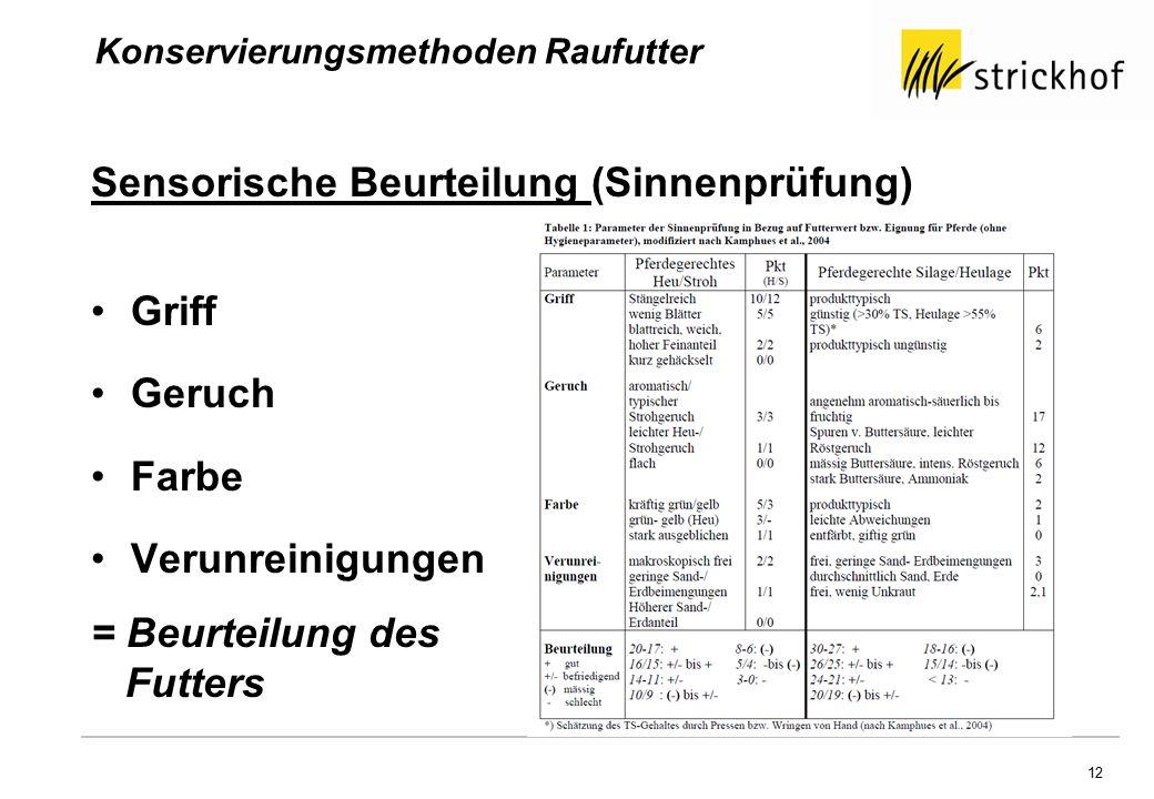 12 Konservierungsmethoden Raufutter Sensorische Beurteilung (Sinnenprüfung) Griff Geruch Farbe Verunreinigungen = Beurteilung des Futters