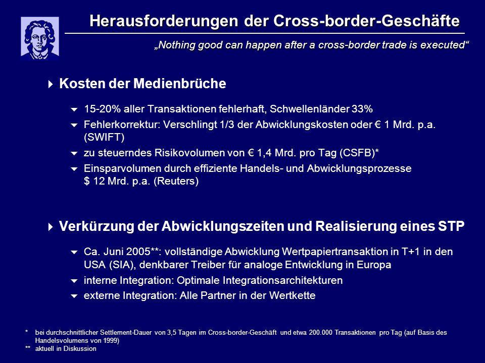 Herausforderungen der Cross-border-Geschäfte  Kosten der Medienbrüche  15-20% aller Transaktionen fehlerhaft, Schwellenländer 33%  Fehlerkorrektur: