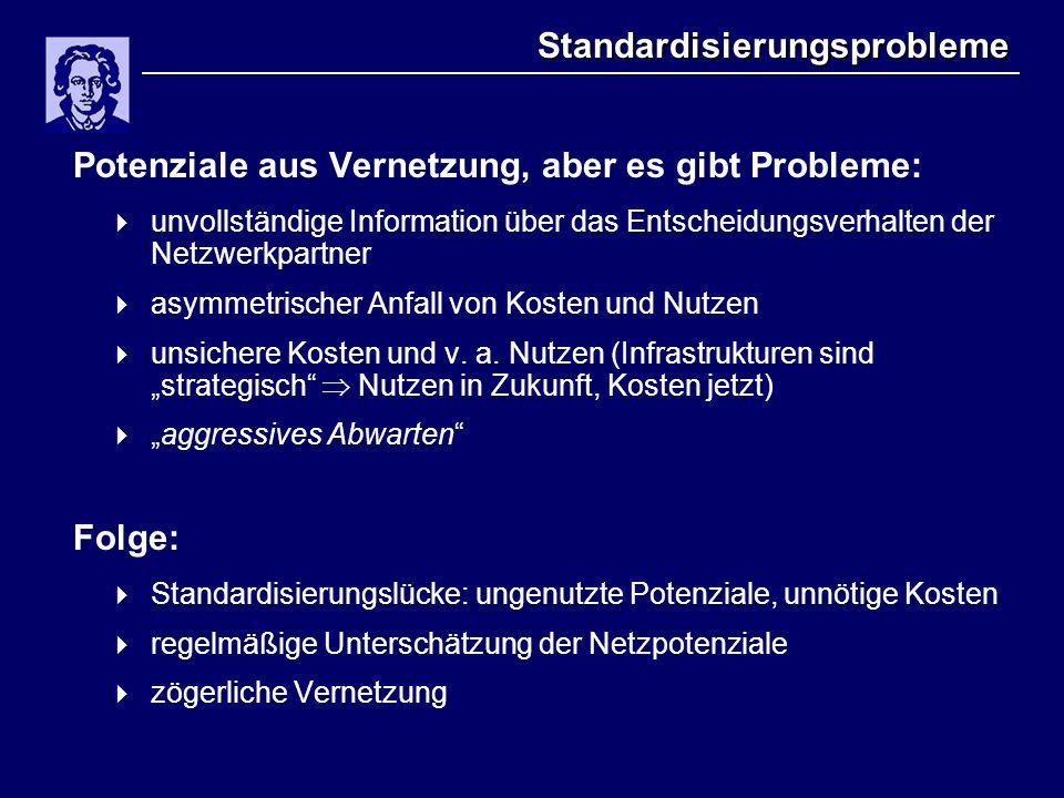 Standardisierungsprobleme Potenziale aus Vernetzung, aber es gibt Probleme:  unvollständige Information über das Entscheidungsverhalten der Netzwerkp