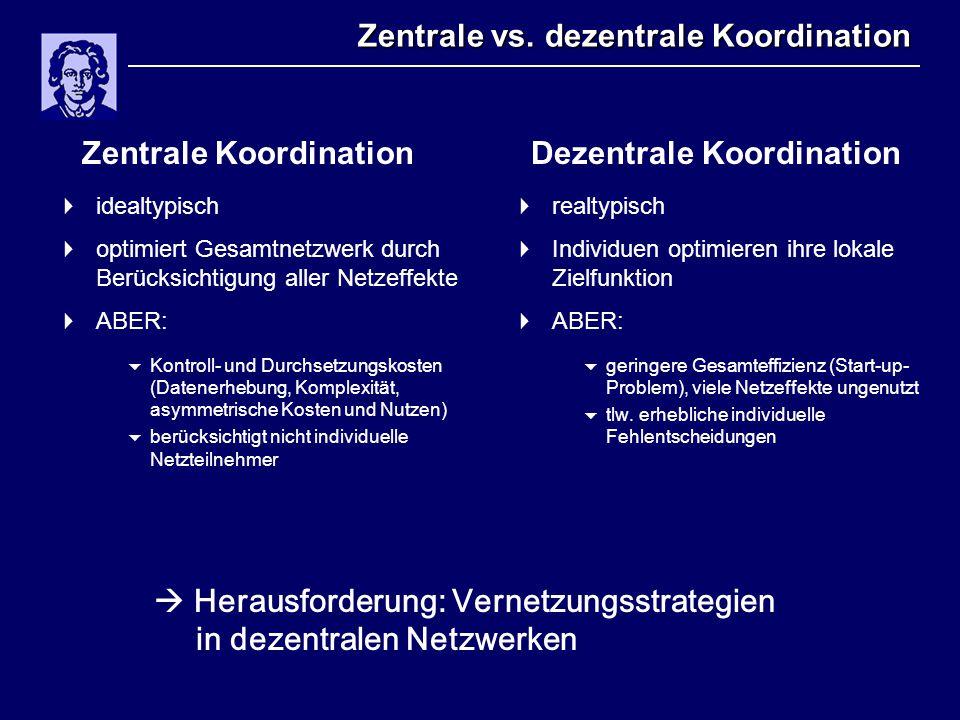 Zentrale vs. dezentrale Koordination Zentrale Koordination  idealtypisch  optimiert Gesamtnetzwerk durch Berücksichtigung aller Netzeffekte  ABER: