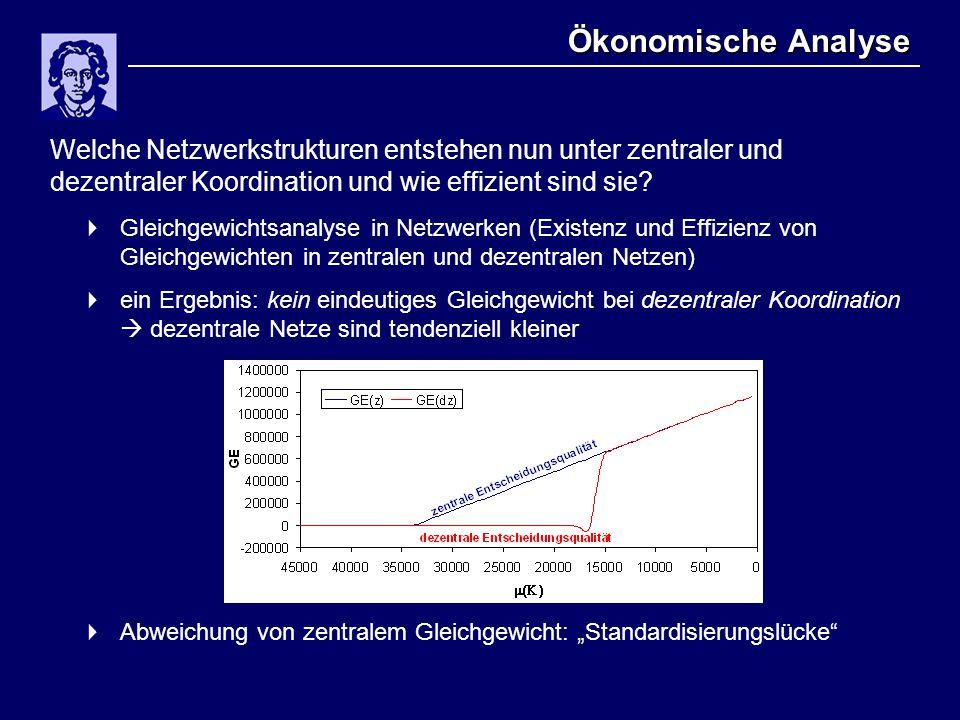 Ökonomische Analyse Welche Netzwerkstrukturen entstehen nun unter zentraler und dezentraler Koordination und wie effizient sind sie?  Gleichgewichtsa