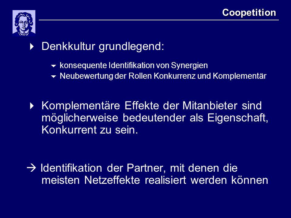 Coopetition  Denkkultur grundlegend:  konsequente Identifikation von Synergien  Neubewertung der Rollen Konkurrenz und Komplementär  Komplementäre