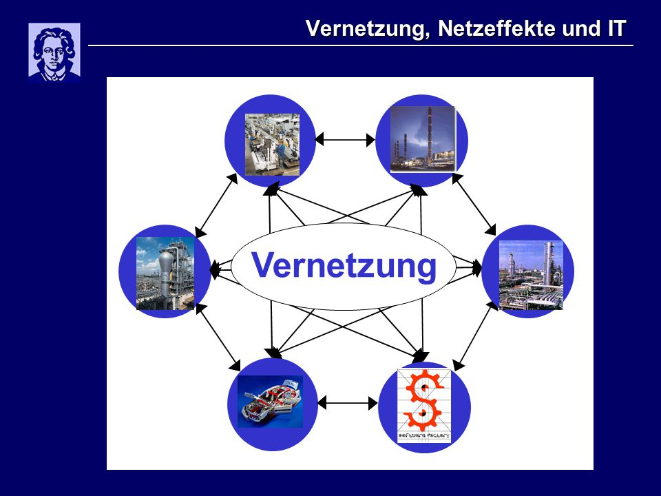 Vernetzungsprobleme im wirtschaftswissenschaftlichen Kontext