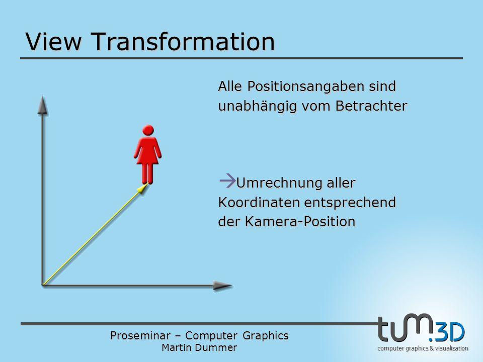 Proseminar – Computer Graphics Martin Dummer computer graphics & visualization View Transformation Alle Positionsangaben sind unabhängig vom Betrachte