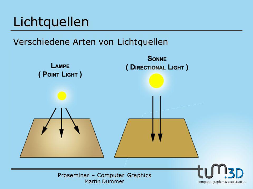 Proseminar – Computer Graphics Martin Dummer computer graphics & visualization Lichtquellen Verschiedene Arten von Lichtquellen