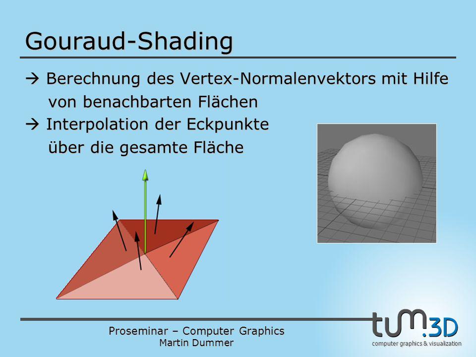 Proseminar – Computer Graphics Martin Dummer computer graphics & visualization Gouraud-Shading  Berechnung des Vertex-Normalenvektors mit Hilfe von b