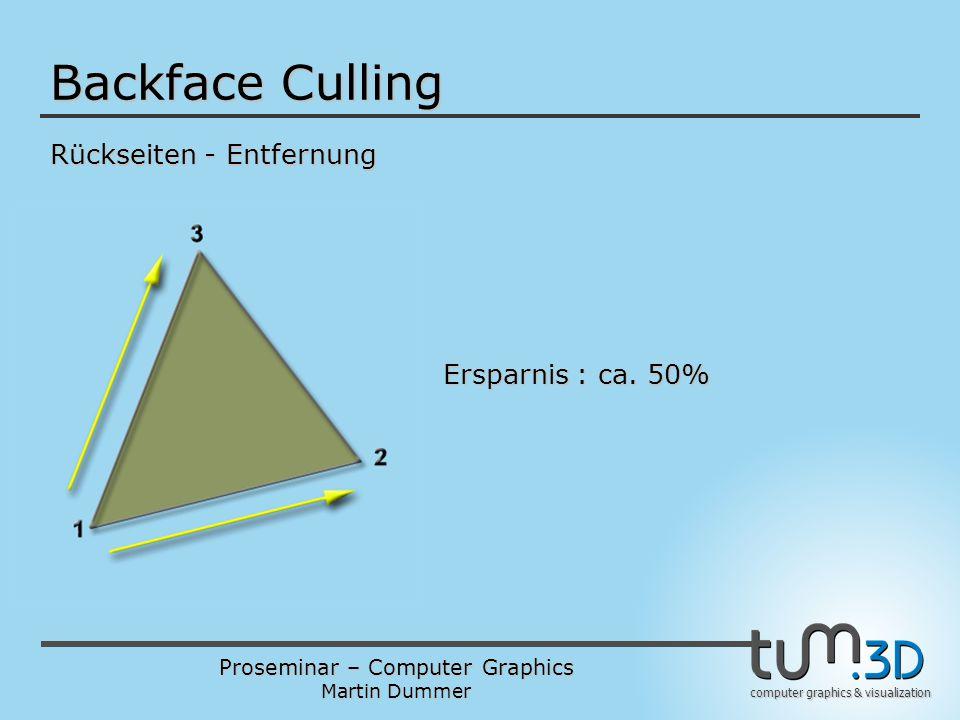 Proseminar – Computer Graphics Martin Dummer computer graphics & visualization Backface Culling Rückseiten - Entfernung Ersparnis : ca. 50%