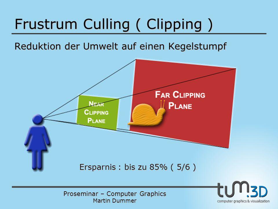 Proseminar – Computer Graphics Martin Dummer computer graphics & visualization Frustrum Culling ( Clipping ) Reduktion der Umwelt auf einen Kegelstump