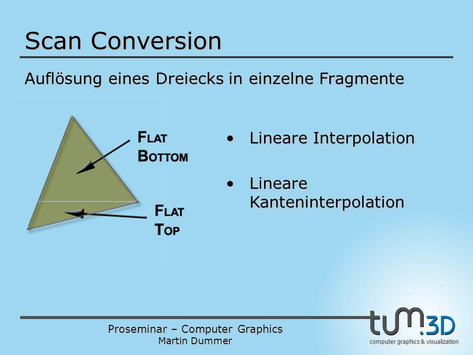Proseminar – Computer Graphics Martin Dummer computer graphics & visualization Scan Conversion Auflösung eines Dreiecks in einzelne Fragmente Lineare
