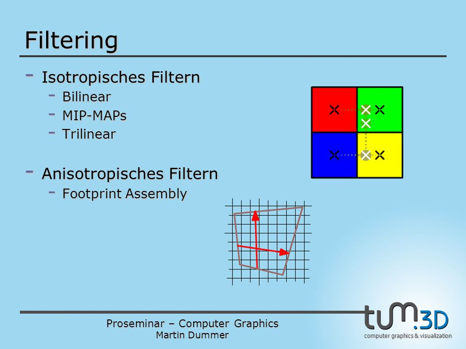 Proseminar – Computer Graphics Martin Dummer computer graphics & visualization Filtering - Isotropisches Filtern - Bilinear - MIP-MAPs - Trilinear - Anisotropisches Filtern - Footprint Assembly