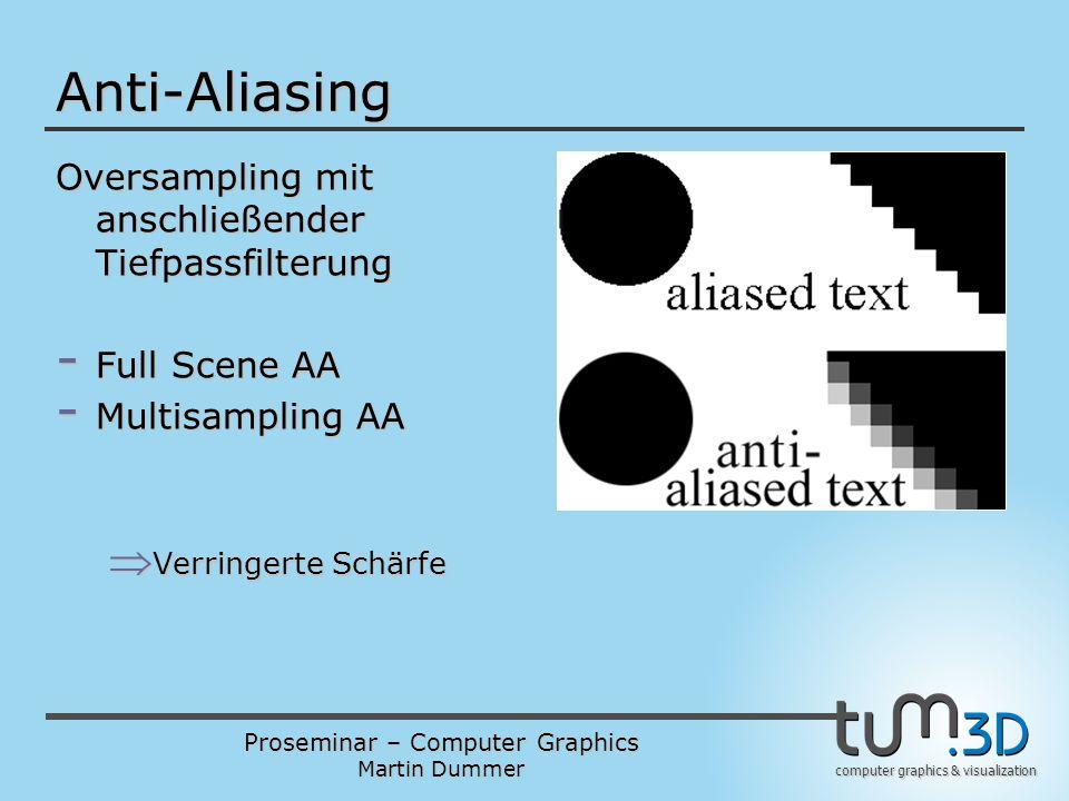 Proseminar – Computer Graphics Martin Dummer computer graphics & visualization Anti-Aliasing Oversampling mit anschließender Tiefpassfilterung - Full