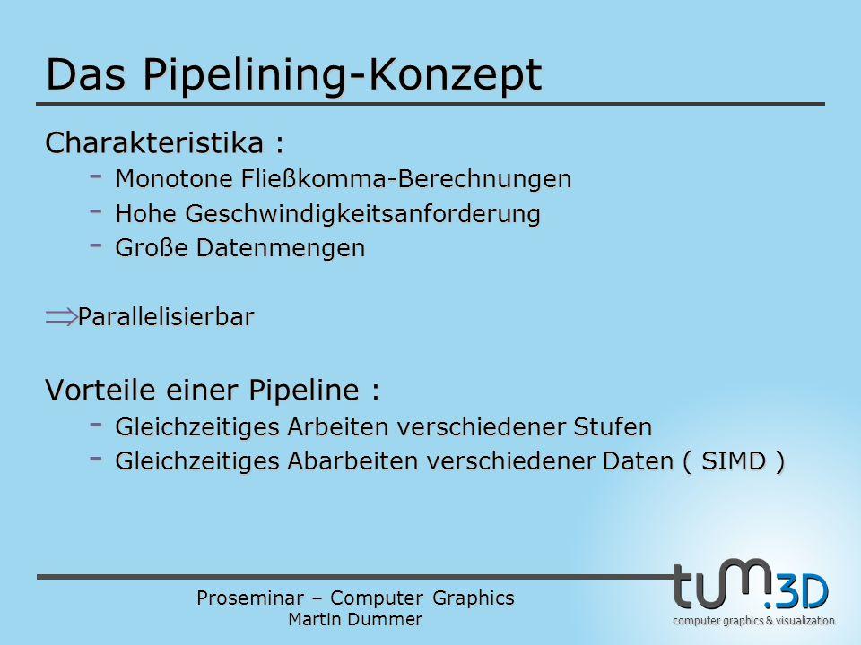 Proseminar – Computer Graphics Martin Dummer computer graphics & visualization Das Pipelining-Konzept Charakteristika : - Monotone Fließkomma-Berechnu