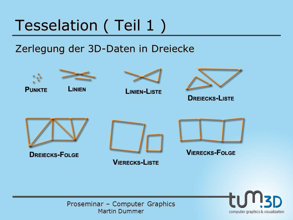 Proseminar – Computer Graphics Martin Dummer computer graphics & visualization Tesselation ( Teil 1 ) Zerlegung der 3D-Daten in Dreiecke