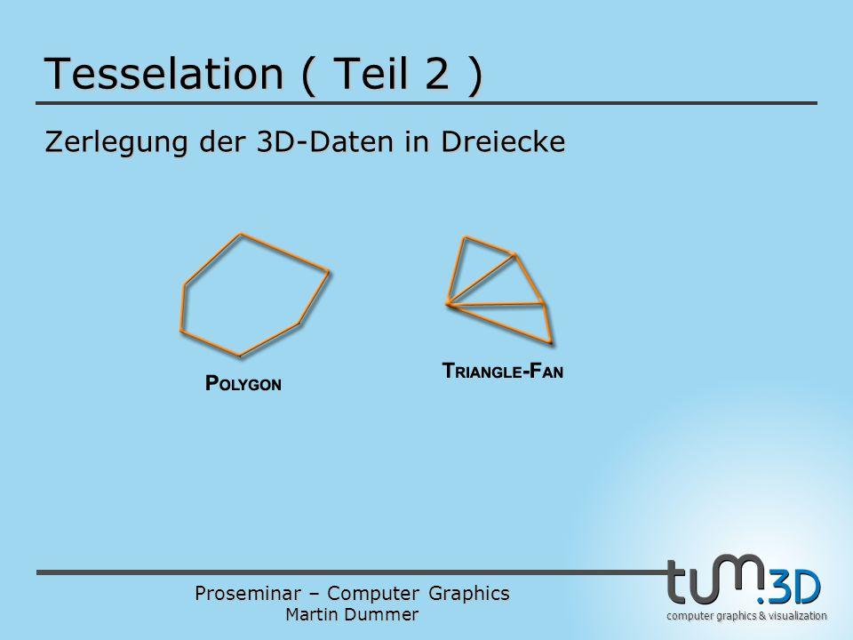 Proseminar – Computer Graphics Martin Dummer computer graphics & visualization Tesselation ( Teil 2 ) Zerlegung der 3D-Daten in Dreiecke