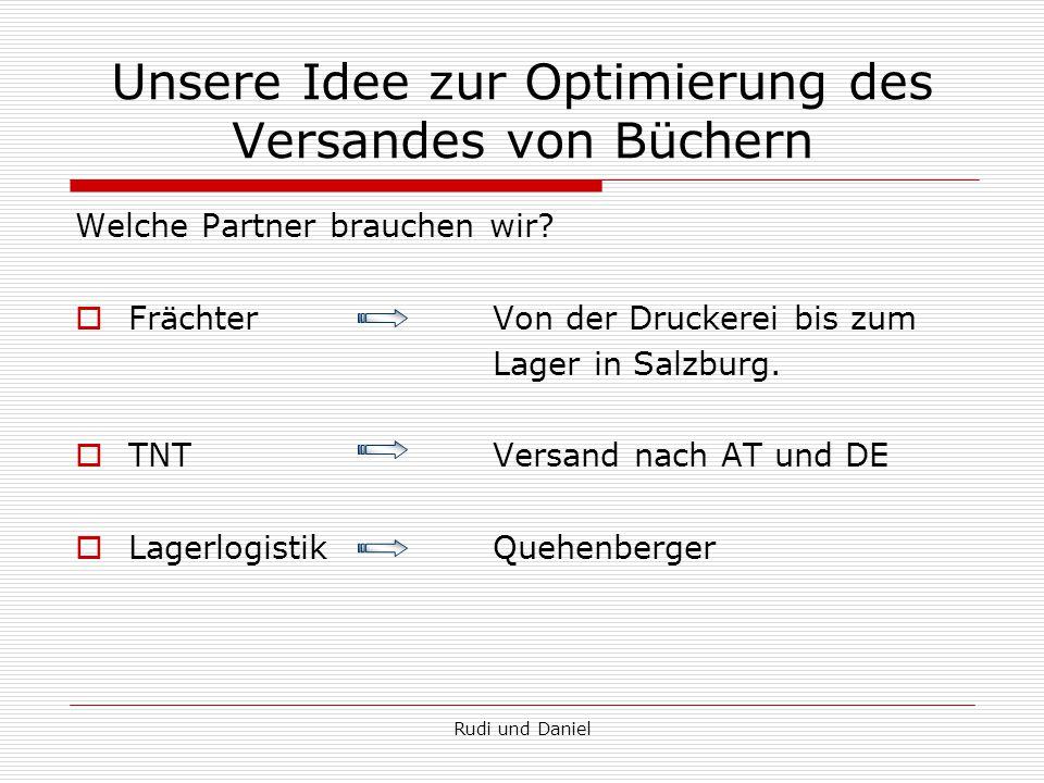 Rudi und Daniel Ablauf des Versandes Kunde in Österreich oder Deutschland TNT Lager in Salzburg Frächter Druckerei Lesezirkel GmbH Graz Online Portal für Bestellungen Sanpet Logistik GmbH Wien