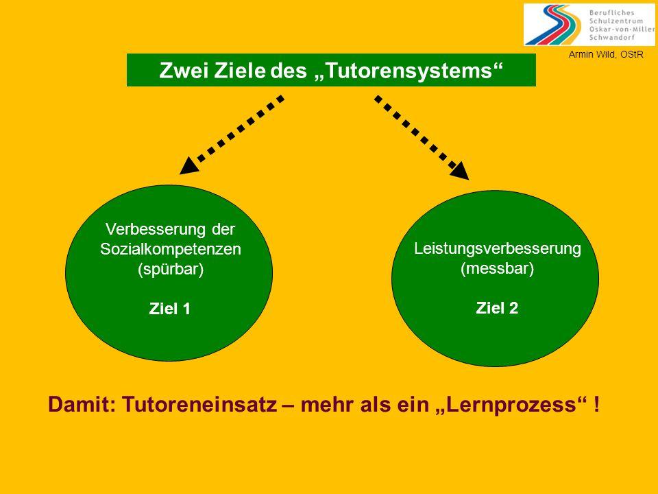 """Damit: Tutoreneinsatz – mehr als ein """"Lernprozess"""" ! Zwei Ziele des """"Tutorensystems"""" Verbesserung der Sozialkompetenzen (spürbar) Ziel 1 Leistungsverb"""