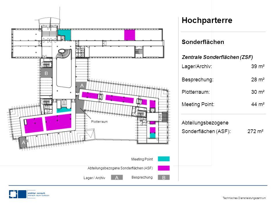 Technisches Dienstleistungszentrum Hochparterre Sonderflächen Zentrale Sonderflächen (ZSF) Lager/Archiv: 39 m² Besprechung: 28 m² Plotterraum: 30 m² Meeting Point: 44 m² Abteilungsbezogene Sonderflächen (ASF): 272 m² B A A Plotterraum Meeting Point Abteilungsbezogene Sonderflächen (ASF) Besprechung Lager / Archiv AB