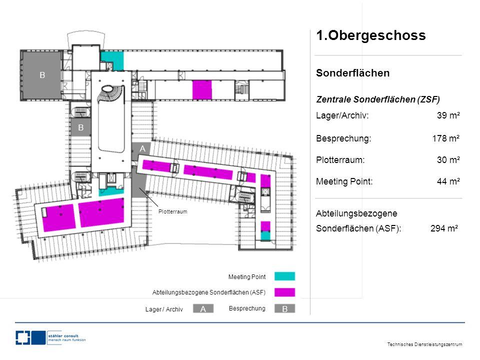 Technisches Dienstleistungszentrum B B B A Plotterraum Meeting Point Abteilungsbezogene Sonderflächen (ASF) Besprechung Lager / Archiv AB 2.