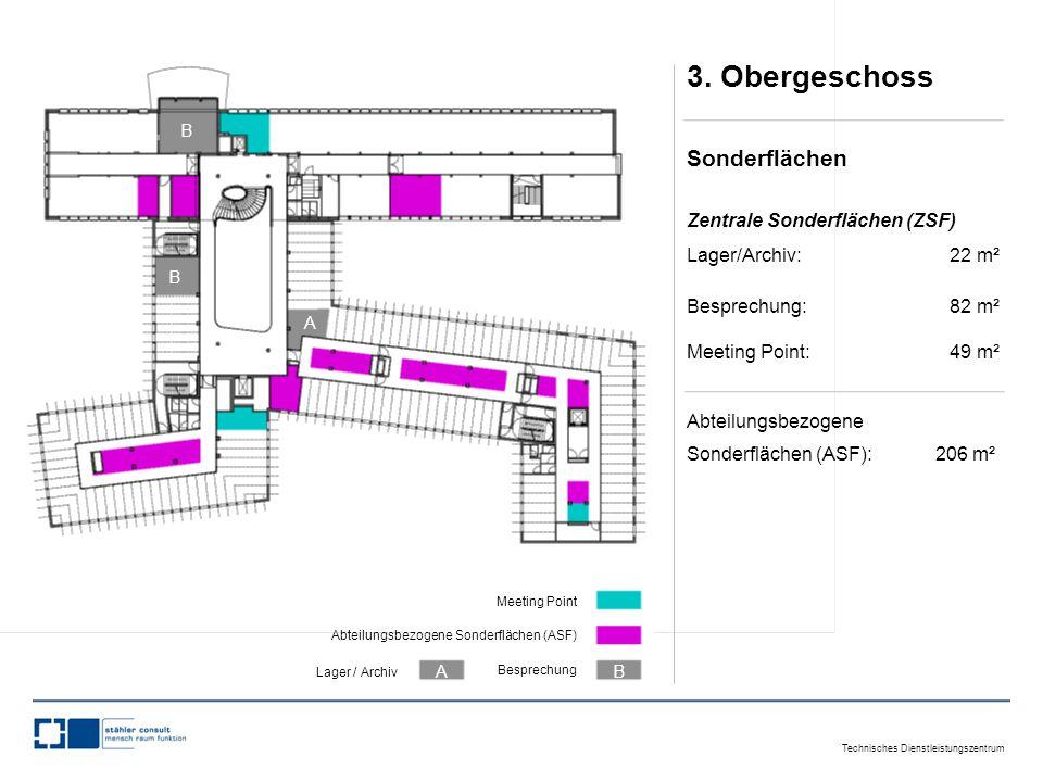 Technisches Dienstleistungszentrum B B A Meeting Point Abteilungsbezogene Sonderflächen (ASF) Besprechung Lager / Archiv AB 4.