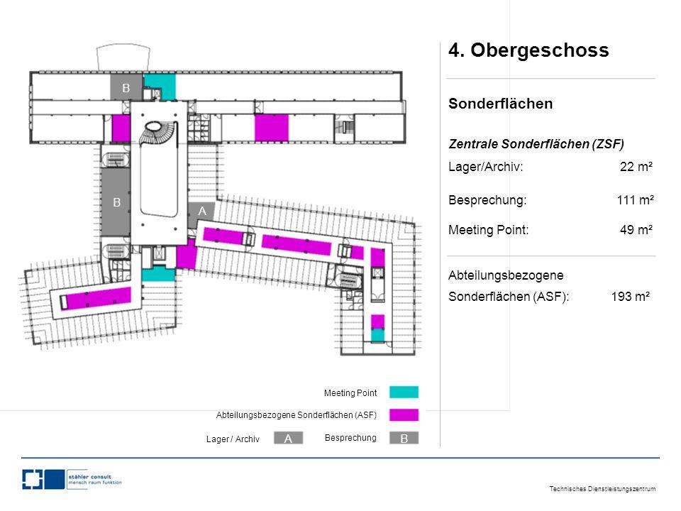 Technisches Dienstleistungszentrum Meeting Point Abteilungsbezogene Sonderflächen (ASF) Besprechung Lager / Archiv AB 5.