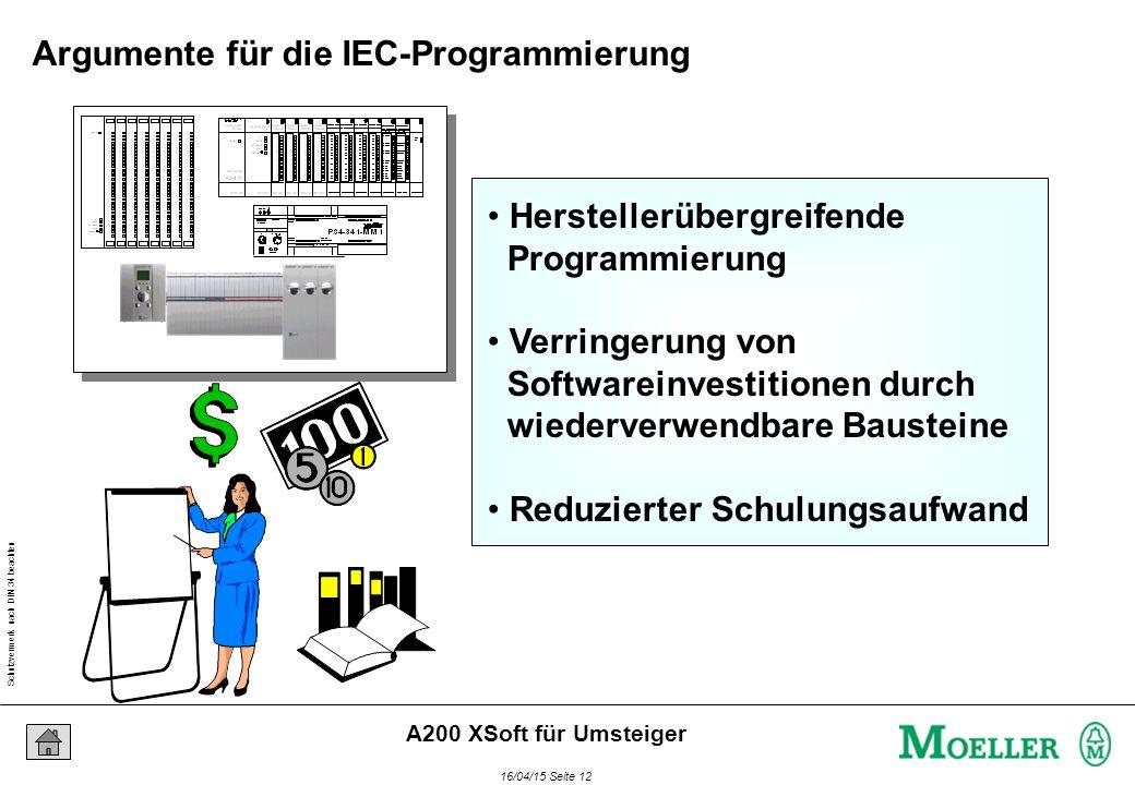 Schutzvermerk nach DIN 34 beachten 16/04/15 Seite 12 A200 XSoft für Umsteiger Herstellerübergreifende Programmierung Verringerung von Softwareinvestitionen durch wiederverwendbare Bausteine Reduzierter Schulungsaufwand Argumente für die IEC-Programmierung
