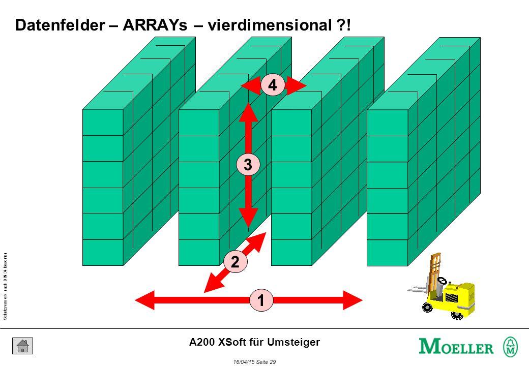 Schutzvermerk nach DIN 34 beachten 16/04/15 Seite 29 A200 XSoft für Umsteiger 1 2 3 4 Datenfelder – ARRAYs – vierdimensional !