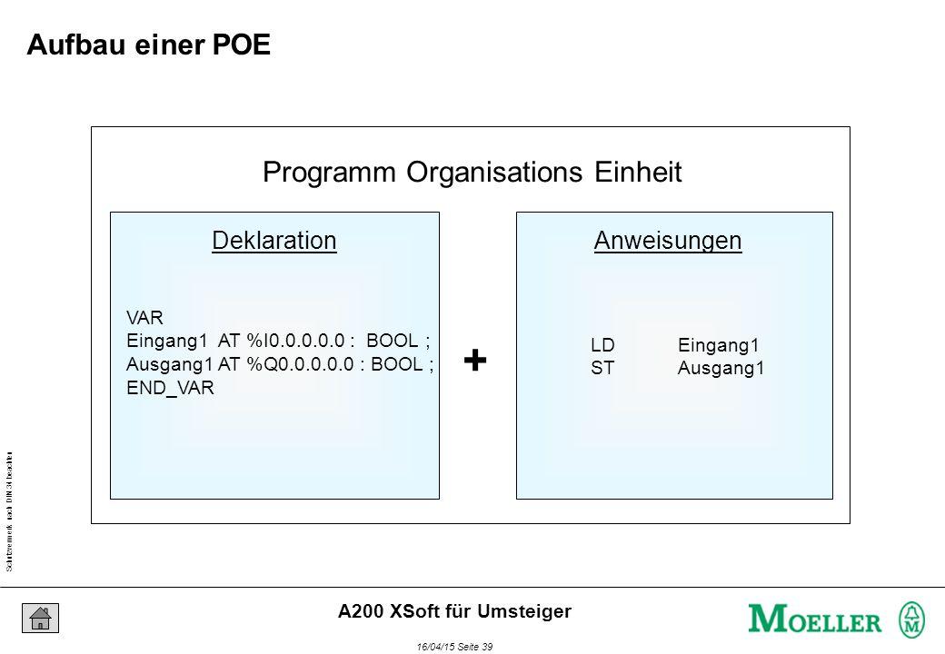 Schutzvermerk nach DIN 34 beachten 16/04/15 Seite 39 A200 XSoft für Umsteiger Programm Organisations Einheit DeklarationAnweisungen + VAR Eingang1 AT %I0.0.0.0.0 : BOOL ; Ausgang1 AT %Q0.0.0.0.0 : BOOL ; END_VAR LDEingang1 STAusgang1 Aufbau einer POE