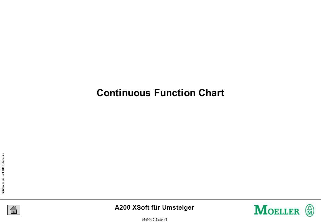 Schutzvermerk nach DIN 34 beachten 16/04/15 Seite 46 A200 XSoft für Umsteiger Continuous Function Chart
