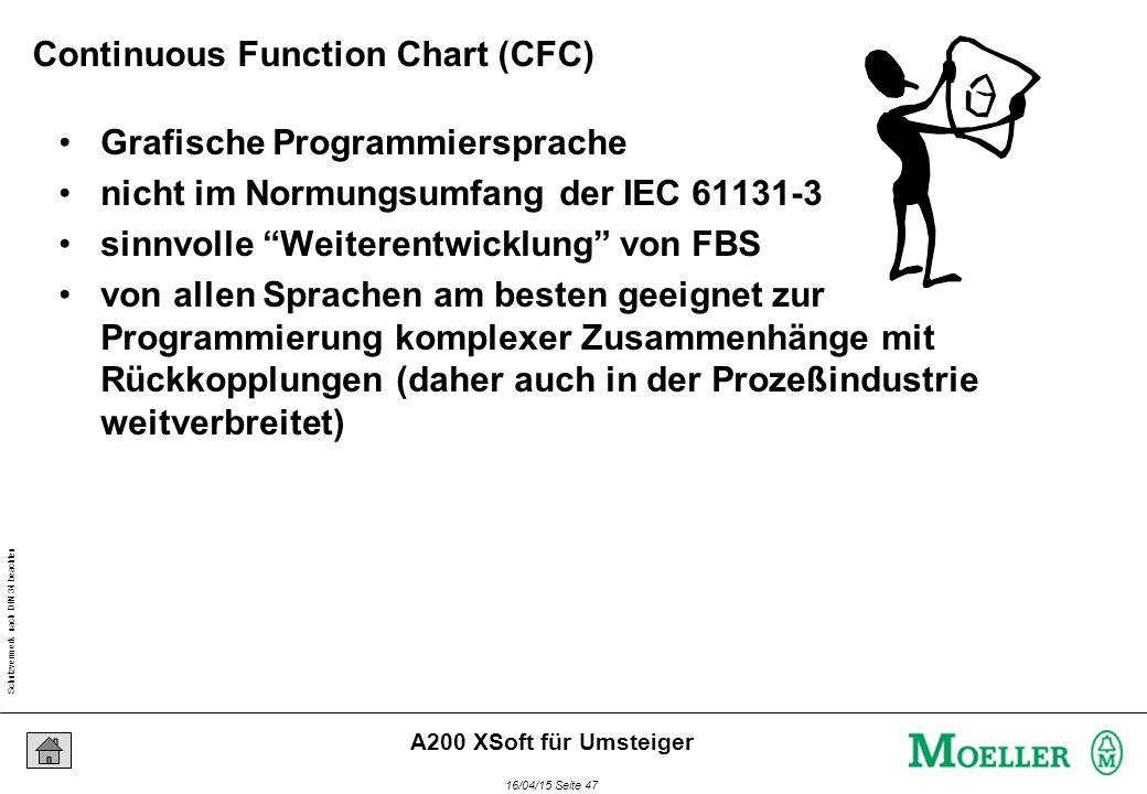 Schutzvermerk nach DIN 34 beachten 16/04/15 Seite 47 A200 XSoft für Umsteiger Continuous Function Chart (CFC) Grafische Programmiersprache nicht im Normungsumfang der IEC 61131-3 sinnvolle Weiterentwicklung von FBS von allen Sprachen am besten geeignet zur Programmierung komplexer Zusammenhänge mit Rückkopplungen (daher auch in der Prozeßindustrie weitverbreitet)