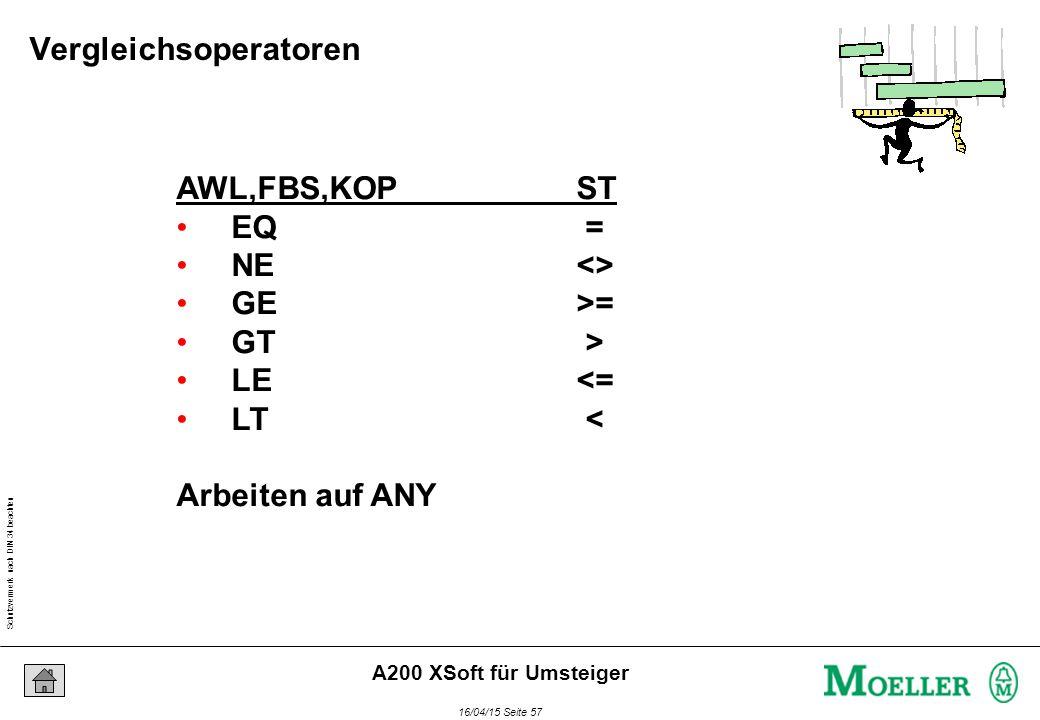 Schutzvermerk nach DIN 34 beachten 16/04/15 Seite 57 A200 XSoft für Umsteiger AWL,FBS,KOPST EQ = NE<> GE>= GT > LE<= LT < Arbeiten auf ANY Vergleichsoperatoren