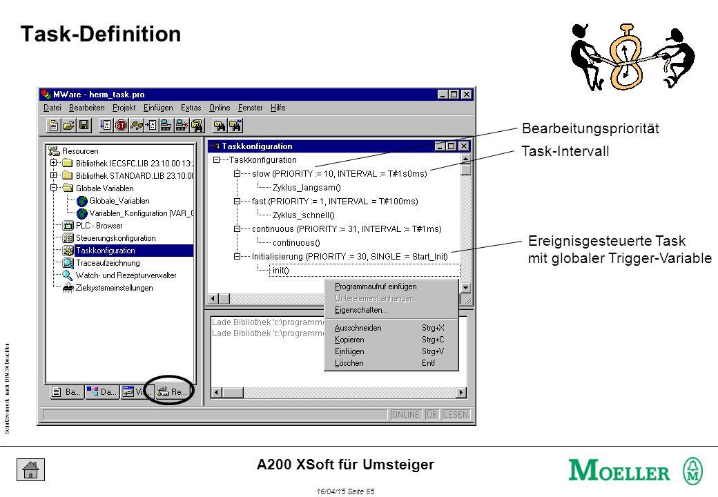 Schutzvermerk nach DIN 34 beachten 16/04/15 Seite 65 A200 XSoft für Umsteiger Task-Intervall Bearbeitungspriorität Ereignisgesteuerte Task mit globaler Trigger-Variable Task-Definition