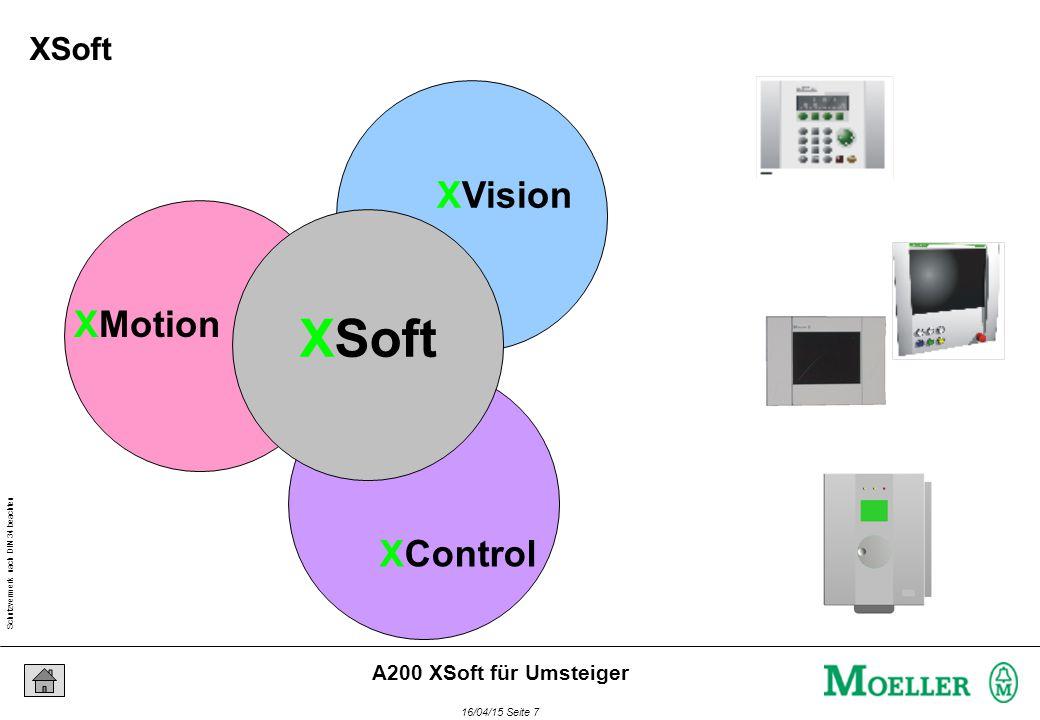 Schutzvermerk nach DIN 34 beachten 16/04/15 Seite 7 A200 XSoft für Umsteiger XVision XControl XMotion XSoft